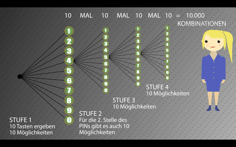 Berühmt 2007 Chevy Kabelbaumdiagramm Ideen - Schaltplan Serie ...